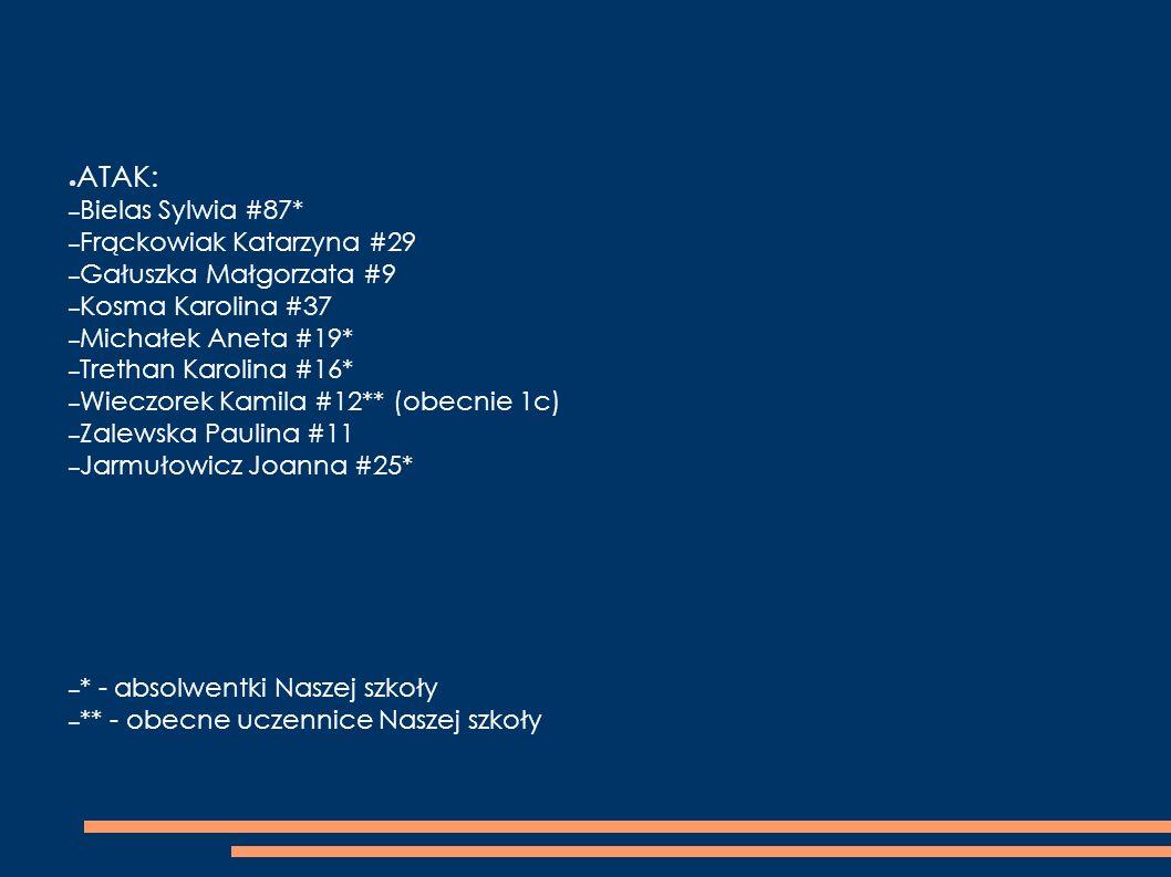 Wszystkie uczennice szkoły i członkinie UKHK Unia Oświęcim Poniżej widnieją nazwiska wszystkich byłych lub obecnych zawodniczek oraz uczennic PZ nr2 SOMSiT w Oświęcimiu: Magdalena Gworek Anna Kaleta Anna Chudy Anna Smrek Marta Maciaszek Marta Opyrchał Agnieszka Górkiewicz Sylwia Bielas Anna Pieczyk Aleksandra Chojniak Karolina Kubiczek Kamila Wieczorek Małgorzata Metyk Joanna Strzelecka Karolina Trethan Agnieszka Porowska Aneta Michałek Joanna Jarmułowicz