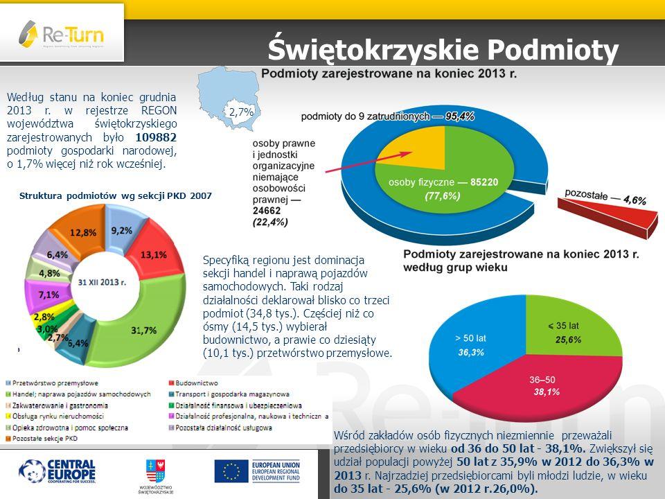 Świętokrzyskie Podmioty Według stanu na koniec grudnia 2013 r. w rejestrze REGON województwa świętokrzyskiego zarejestrowanych było 109882 podmioty go