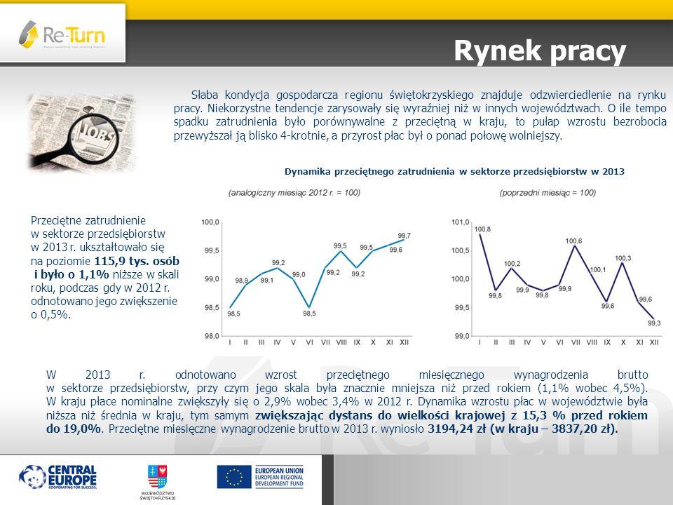 Słaba kondycja gospodarcza regionu świętokrzyskiego znajduje odzwierciedlenie na rynku pracy. Niekorzystne tendencje zarysowały się wyraźniej niż w in