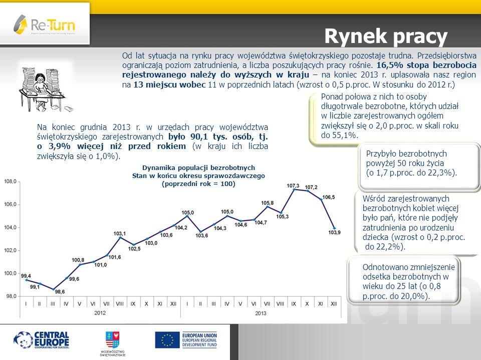 Od lat sytuacja na rynku pracy województwa świętokrzyskiego pozostaje trudna. Przedsiębiorstwa ograniczają poziom zatrudnienia, a liczba poszukujących