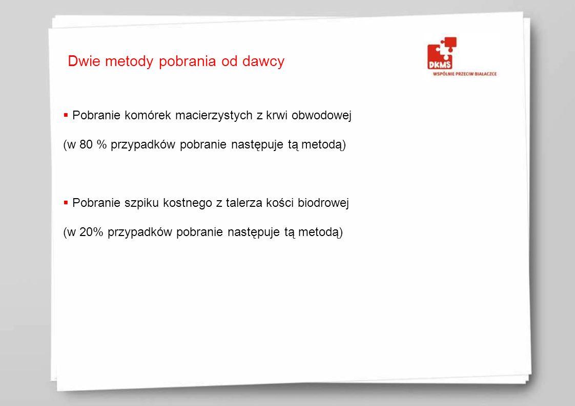 Dwie metody pobrania od dawcy Pobranie komórek macierzystych z krwi obwodowej (w 80 % przypadków pobranie następuje tą metodą) Pobranie szpiku kostneg