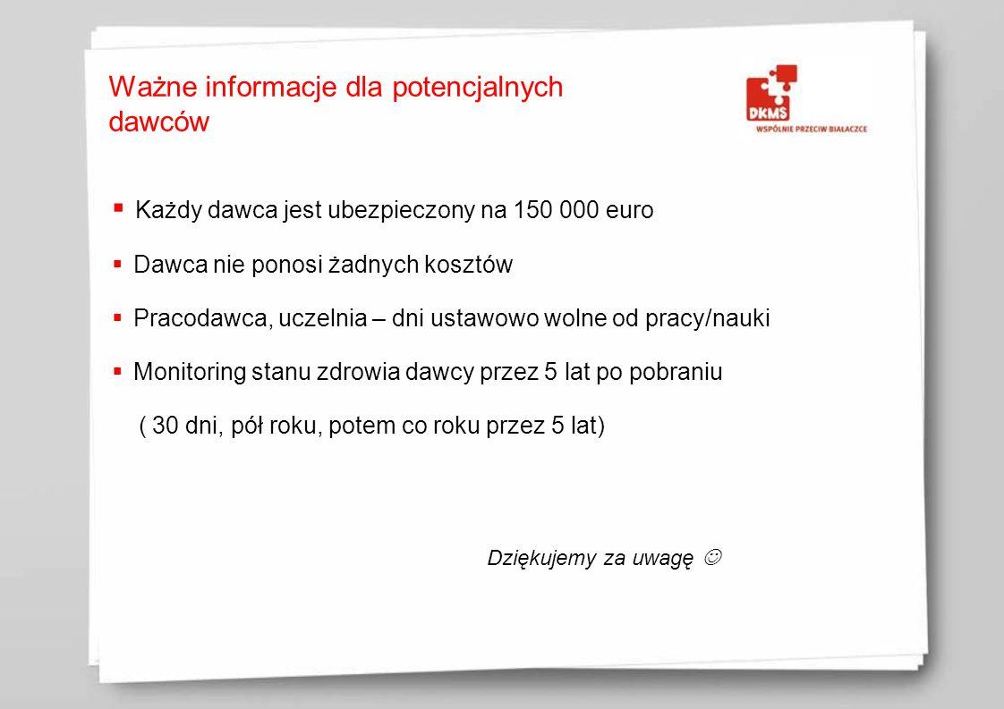 Ważne informacje dla potencjalnych dawców Każdy dawca jest ubezpieczony na 150 000 euro Dawca nie ponosi żadnych kosztów Pracodawca, uczelnia – dni us