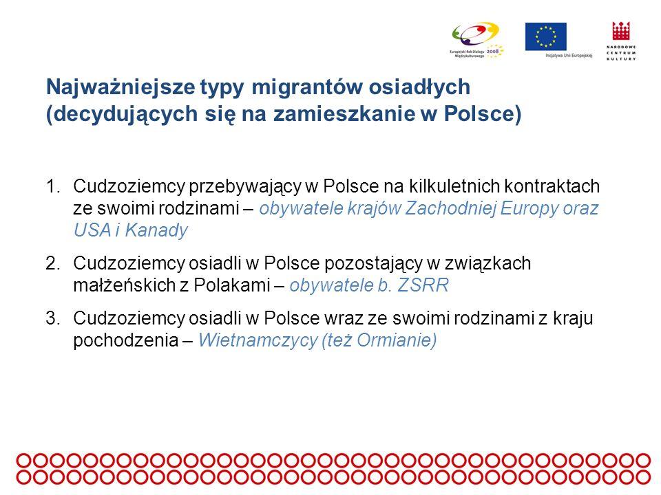 Najważniejsze typy migrantów osiadłych (decydujących się na zamieszkanie w Polsce) 1.Cudzoziemcy przebywający w Polsce na kilkuletnich kontraktach ze