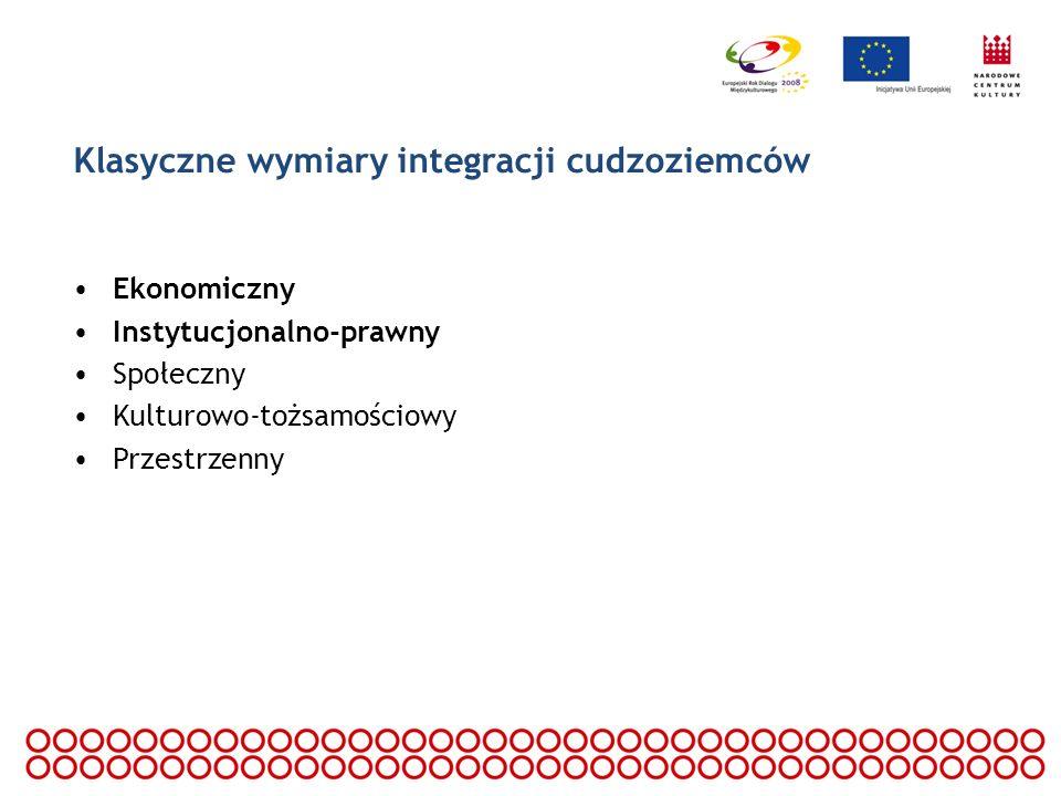 Badania społecznego wymiaru integracji migrantów jako ważny kierunek badań W tym: analiza relacji społecznych migrantów (tworzenie się społeczności migranckich); analiza uczestnictwa migrantów w instytucjach w Polsce.