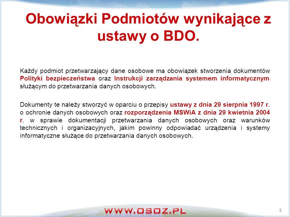 Obowiązki Podmiotów wynikające z ustawy o BDO. Każdy podmiot przetwarzający dane osobowe ma obowiązek stworzenia dokumentów Polityki bezpieczeństwa or