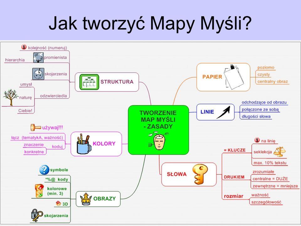 (c) by www.ProjektSukces.pl Jak tworzyć Mapy Myśli?