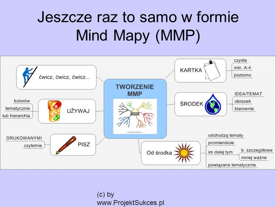 (c) by www.ProjektSukces.pl Jeszcze raz to samo w formie Mind Mapy (MMP)