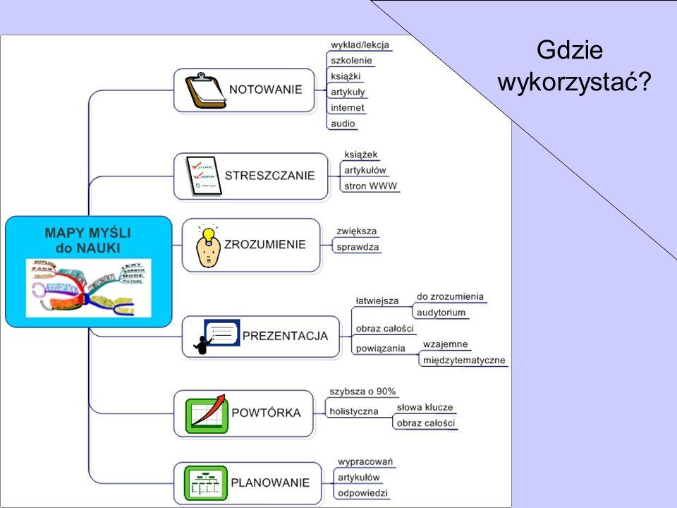 (c) by www.ProjektSukces.pl Gdzie wykorzystać?