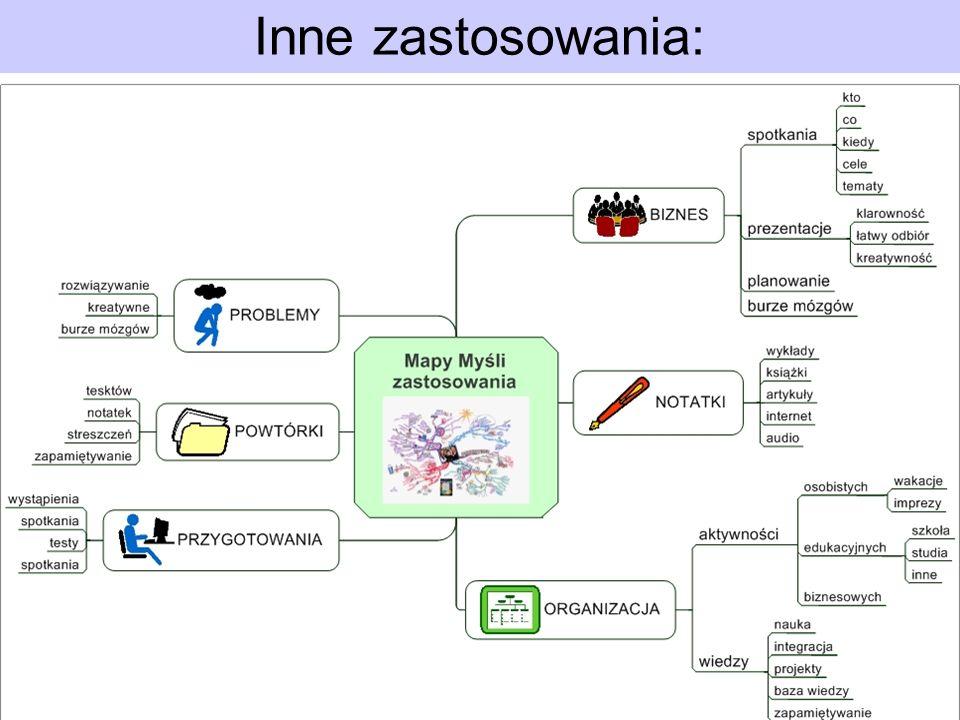 (c) by www.ProjektSukces.pl Inne zastosowania: