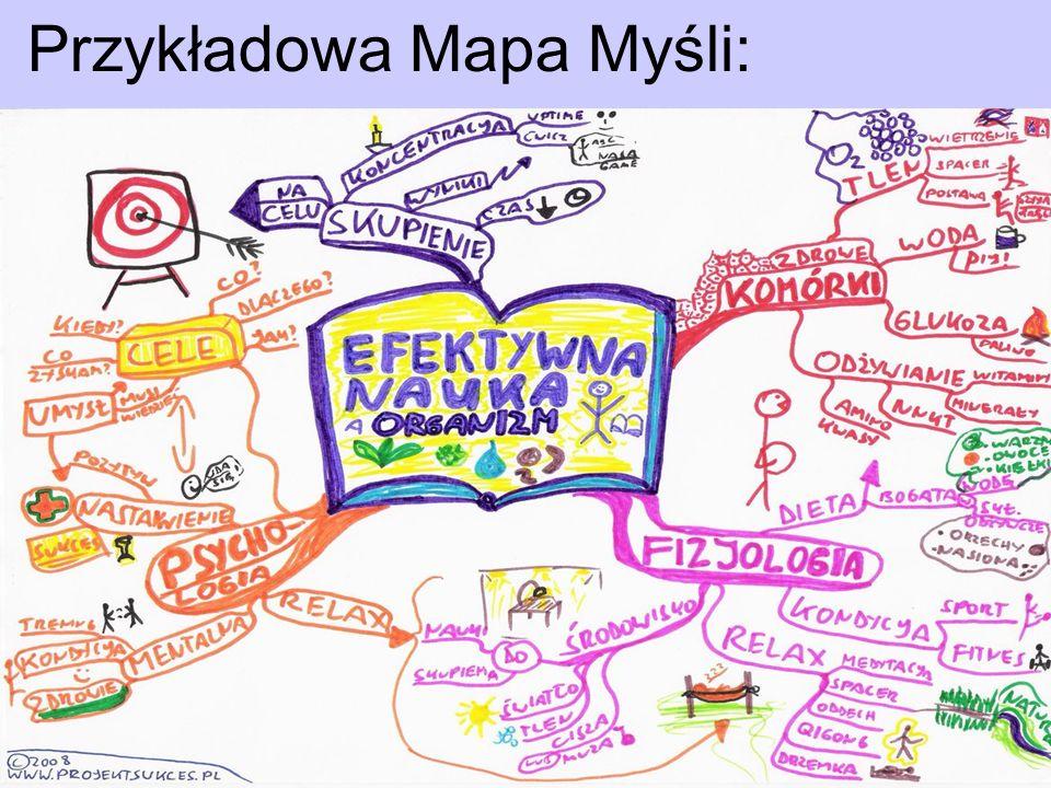 (c) by www.ProjektSukces.pl Przykładowa Mapa Myśli:
