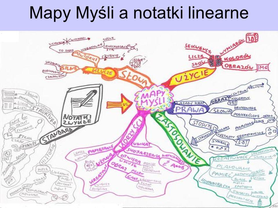 (c) by www.ProjektSukces.pl Mapy Myśli a notatki linearne Wykorzystują sposób funkcjonowania mózgu (obrazy, skojarzenia, obie półkule) Widzisz obraz całości (holistyczny) a nie fragment wiedzy Tracisz mniej czasu na tworzenie i powtarzanie Szybciej i łatwiej zapamiętujesz Wyzwalasz kreatywność Używasz obie półkule (synergia!)