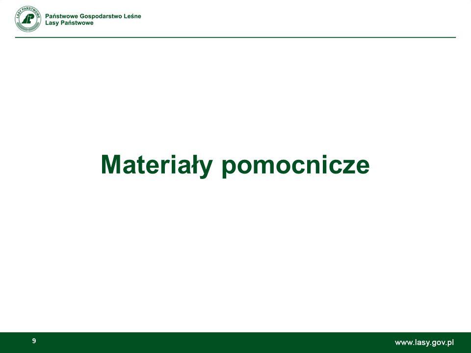 10 Materiały pomocnicze (ZILP+CILP): 1.Instrukcja administratora portalu (do pobrania na stronie wzorcowej).