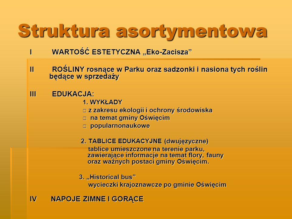 Struktura asortymentowa I WARTOŚĆ ESTETYCZNA Eko-Zacisza II ROŚLINY rosnące w Parku oraz sadzonki i nasiona tych roślin będące w sprzedaży III EDUKACJA: 1.