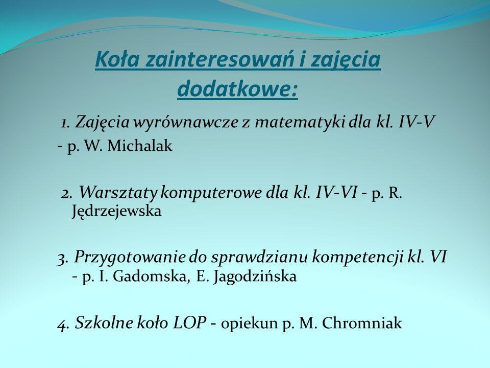 Koła zainteresowań i zajęcia dodatkowe: 1. Zajęcia wyrównawcze z matematyki dla kl. IV-V - p. W. Michalak 2. Warsztaty komputerowe dla kl. IV-VI - p.