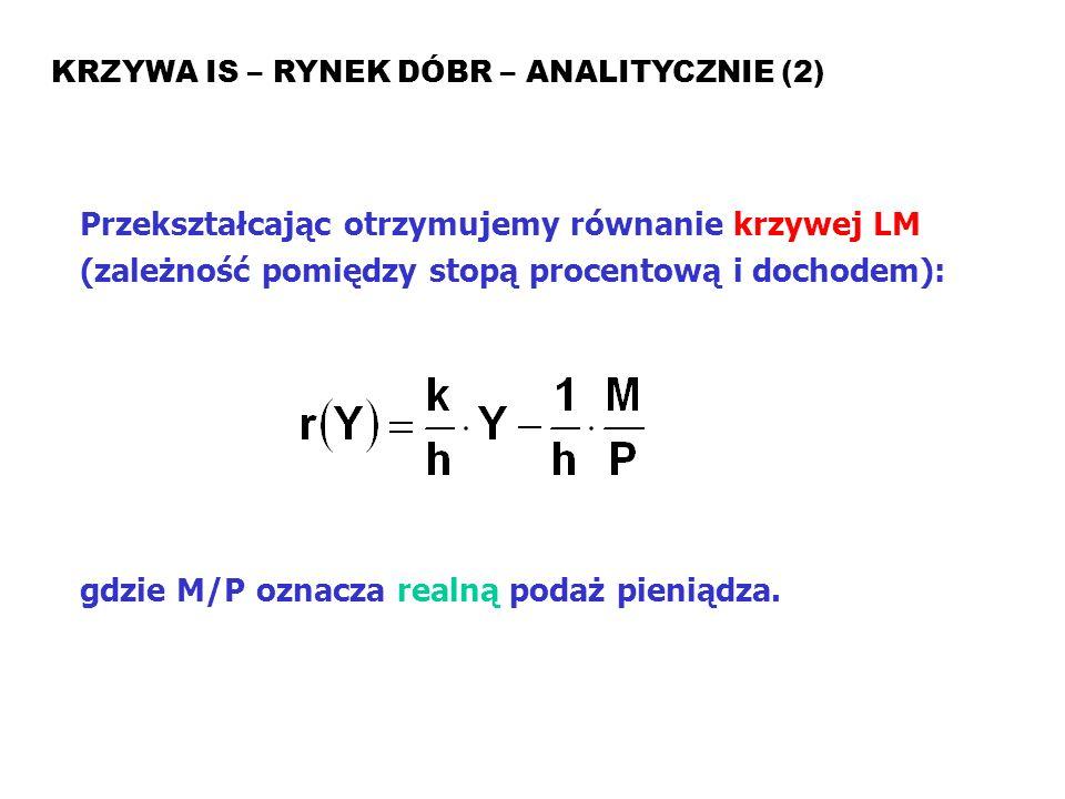 MAKROEKONOMIA Model ISLM KRZYWA IS – RYNEK DÓBR – ANALITYCZNIE (2) Przekształcając otrzymujemy równanie krzywej LM (zależność pomiędzy stopą procentow