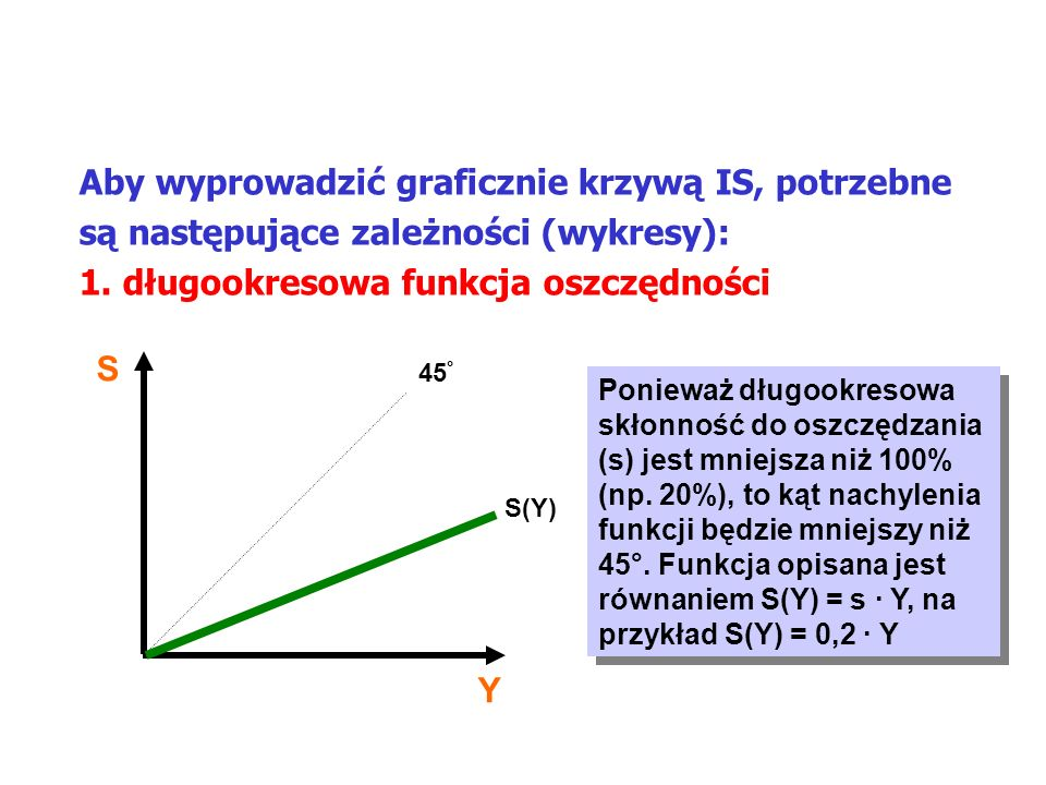 MAKROEKONOMIA Model ISLM KRZYWA LM – RYNEK PIENIĄDZA – GRAFICZNIE (3) 3.