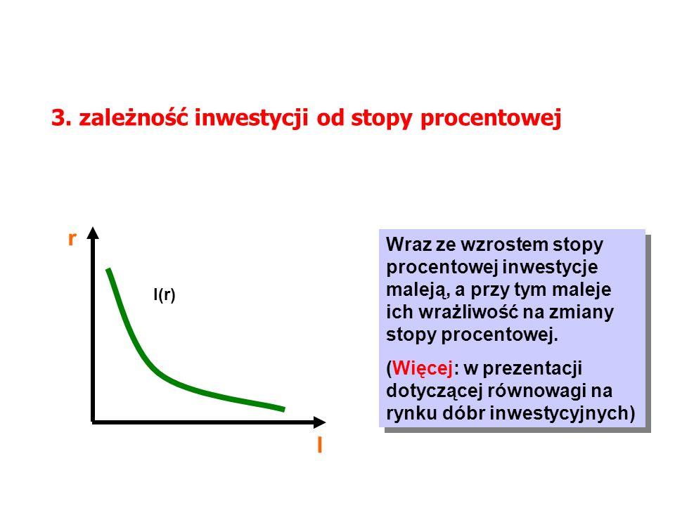 MAKROEKONOMIA Model ISLM 3. zależność inwestycji od stopy procentowej Wraz ze wzrostem stopy procentowej inwestycje maleją, a przy tym maleje ich wraż