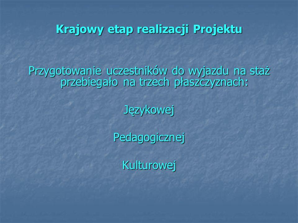 Krajowy etap realizacji Projektu Przygotowanie uczestników do wyjazdu na staż przebiegało na trzech płaszczyznach: JęzykowejPedagogicznejKulturowej