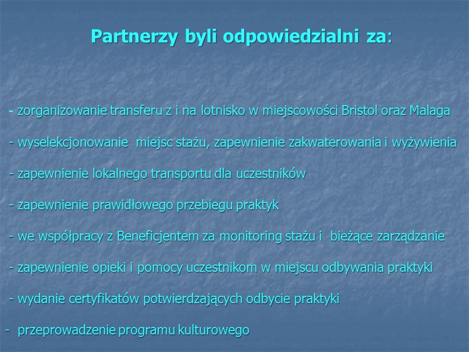 Przygotowanie kulturowe Zagraniczne przeprowadzone przez partnerów Projektu.