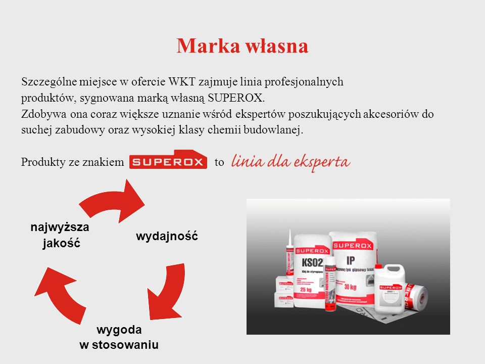 Marka własna Szczególne miejsce w ofercie WKT zajmuje linia profesjonalnych produktów, sygnowana marką własną SUPEROX. Zdobywa ona coraz większe uznan