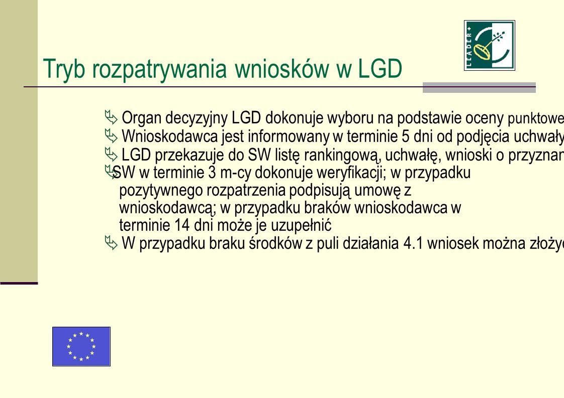 Tryb rozpatrywania wniosków w LGD Organ decyzyjny LGD dokonuje wyboru na podstawie oceny punktowej (określonej w LSR), sporządza listę rankingową i w