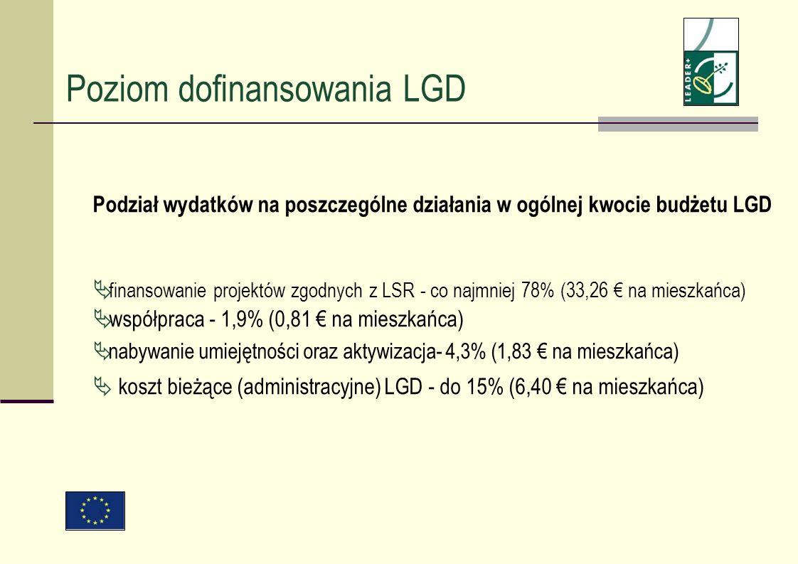 Poziom dofinansowania LGD Podział wydatków na poszczególne działania w ogólnej kwocie budżetu LGD finansowanie projektów zgodnych z LSR - co najmniej