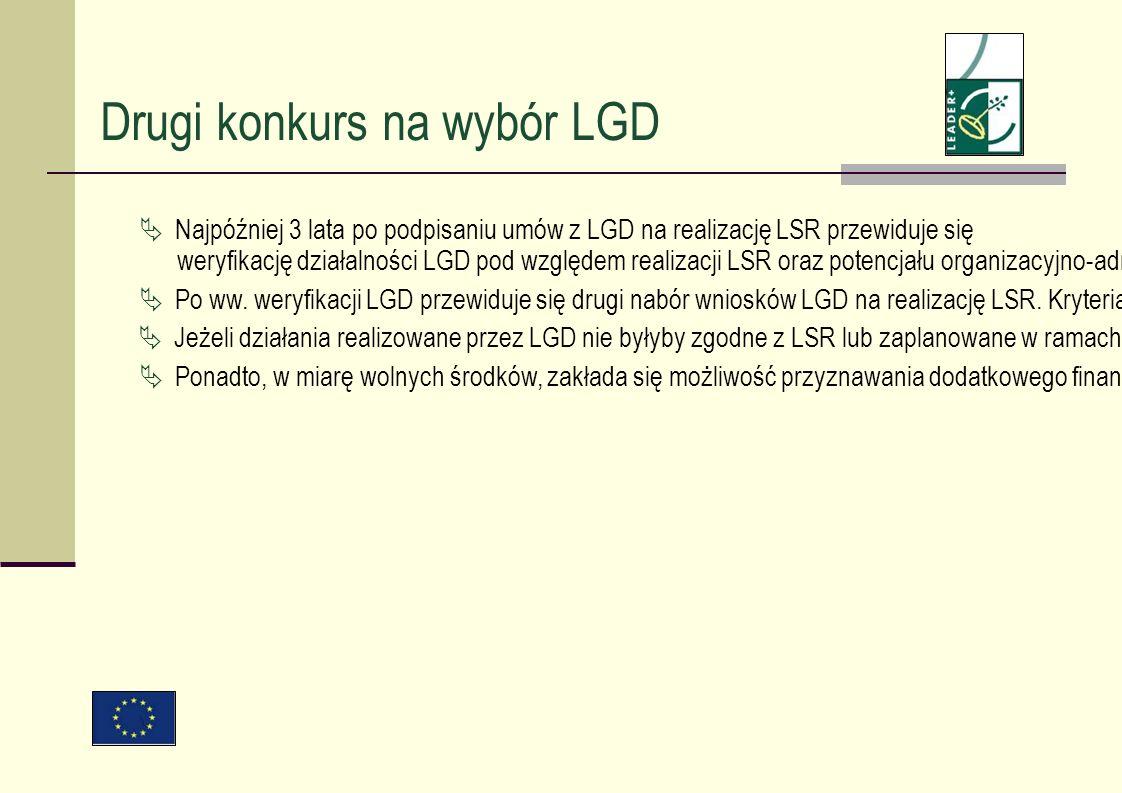 Drugi konkurs na wybór LGD Najpóźniej 3 lata po podpisaniu umów z LGD na realizację LSR przewiduje się weryfikację działalności LGD pod względem reali