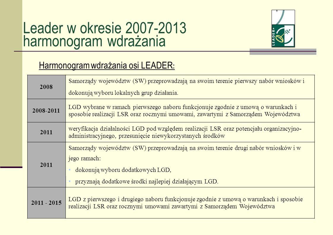 Leader w okresie 2007-2013 harmonogram wdrażania Harmonogram wdrażania osi LEADER : 2008 Samorządy województw (SW) przeprowadzają na swoim terenie pie