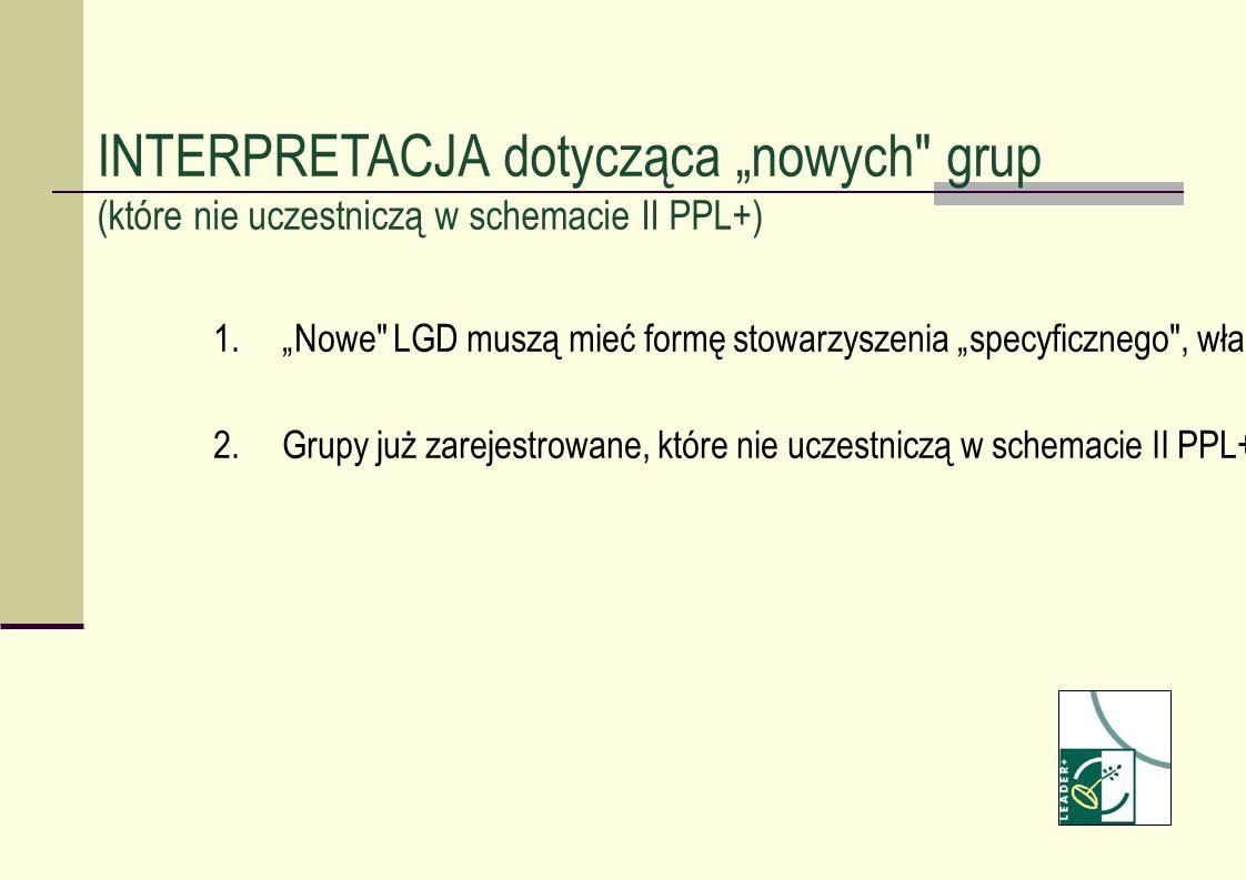 1.Nowe