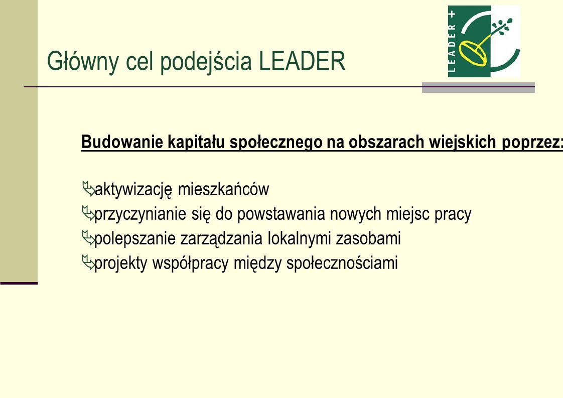 Główny cel podejścia LEADER Budowanie kapitału społecznego na obszarach wiejskich poprzez: aktywizację mieszkańców przyczynianie się do powstawania no