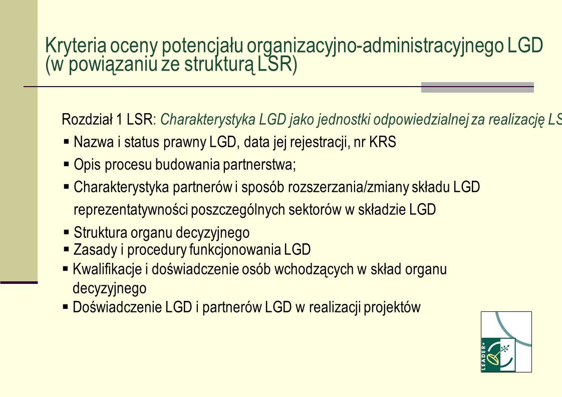 Rozdział 1 LSR: Charakterystyka LGD jako jednostki odpowiedzialnej za realizację LSR Nazwa i status prawny LGD, data jej rejestracji, nr KRS Opis proc
