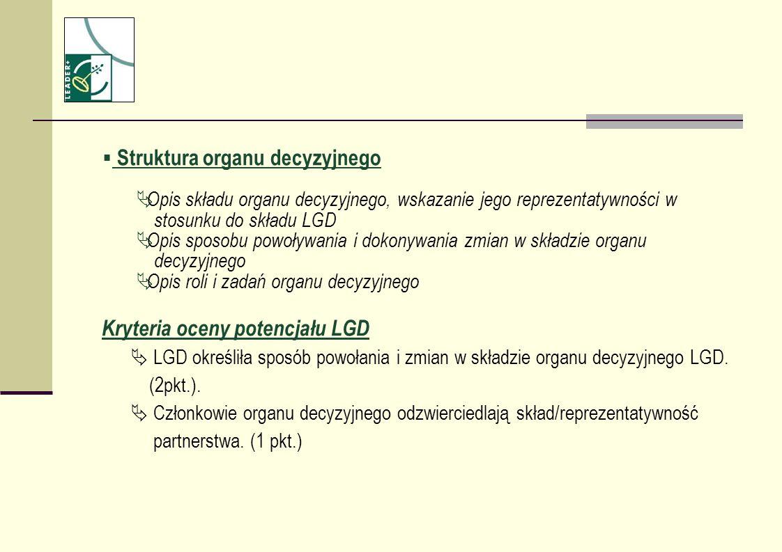 Struktura organu decyzyjnego Opis składu organu decyzyjnego, wskazanie jego reprezentatywności w stosunku do składu LGD Opis sposobu powoływania i dok