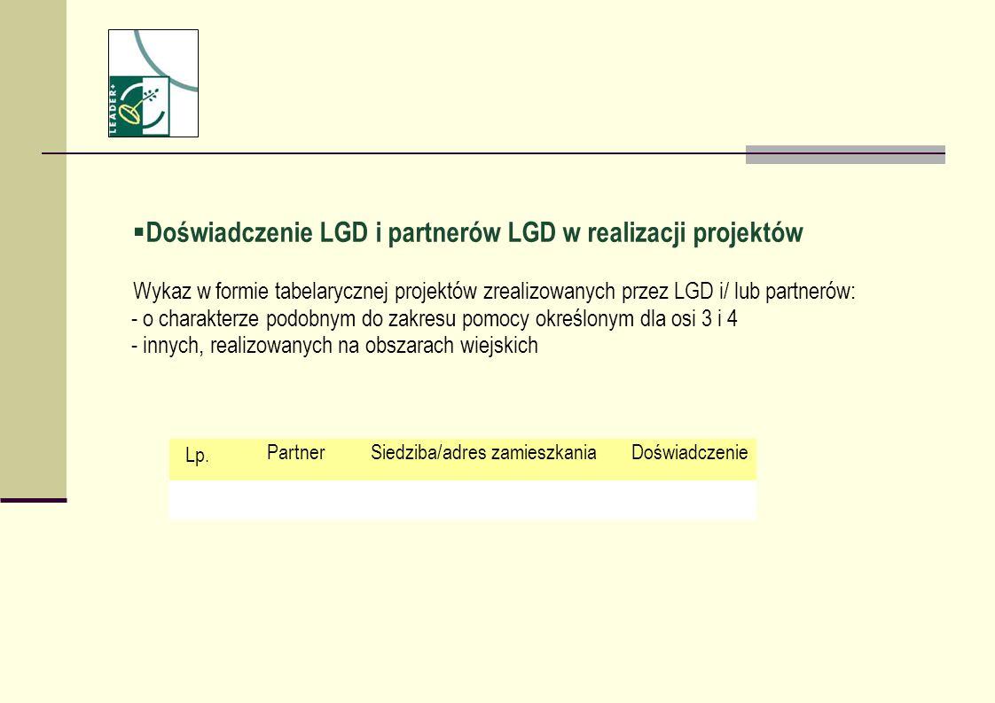 Doświadczenie LGD i partnerów LGD w realizacji projektów Wykaz w formie tabelarycznej projektów zrealizowanych przez LGD i/ lub partnerów: - o charakt