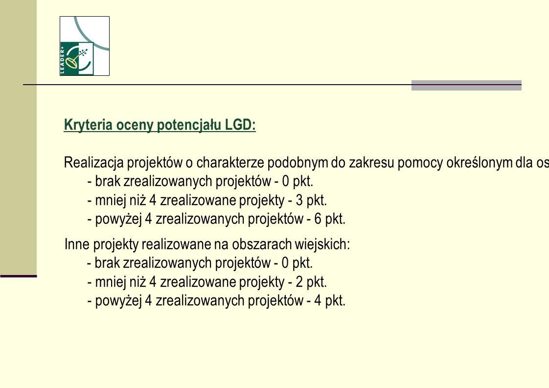 Kryteria oceny potencjału LGD: Realizacja projektów o charakterze podobnym do zakresu pomocy określonym dla osi 3 i 4 (w tym w ramach PPL+) - brak zre
