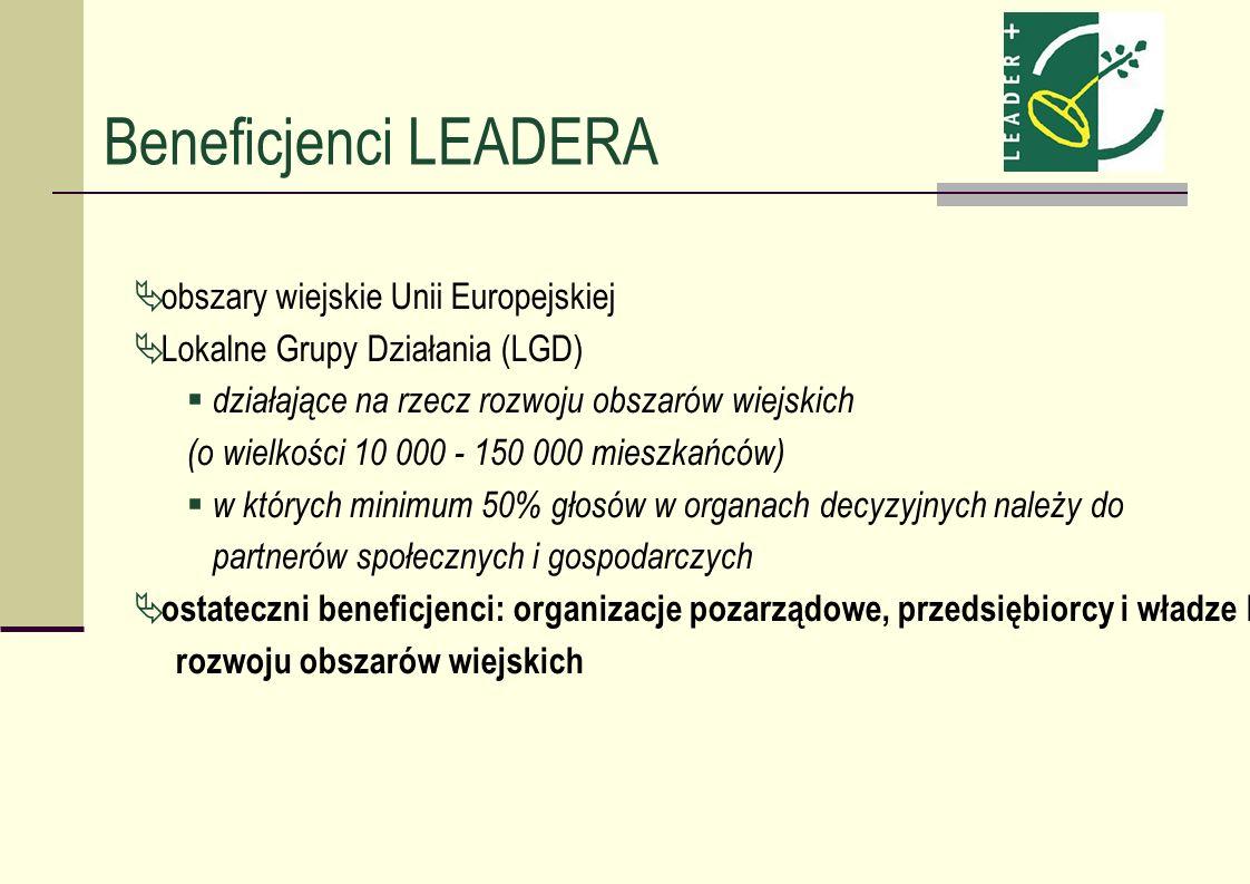 Beneficjenci LEADERA obszary wiejskie Unii Europejskiej Lokalne Grupy Działania (LGD) działające na rzecz rozwoju obszarów wiejskich (o wielkości 10 0
