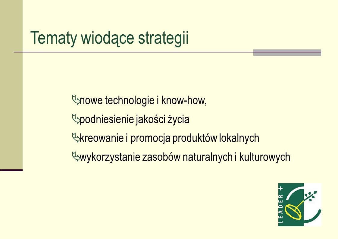 Tematy wiodące strategii nowe technologie i know-how, podniesienie jakości życia kreowanie i promocja produktów lokalnych wykorzystanie zasobów natura