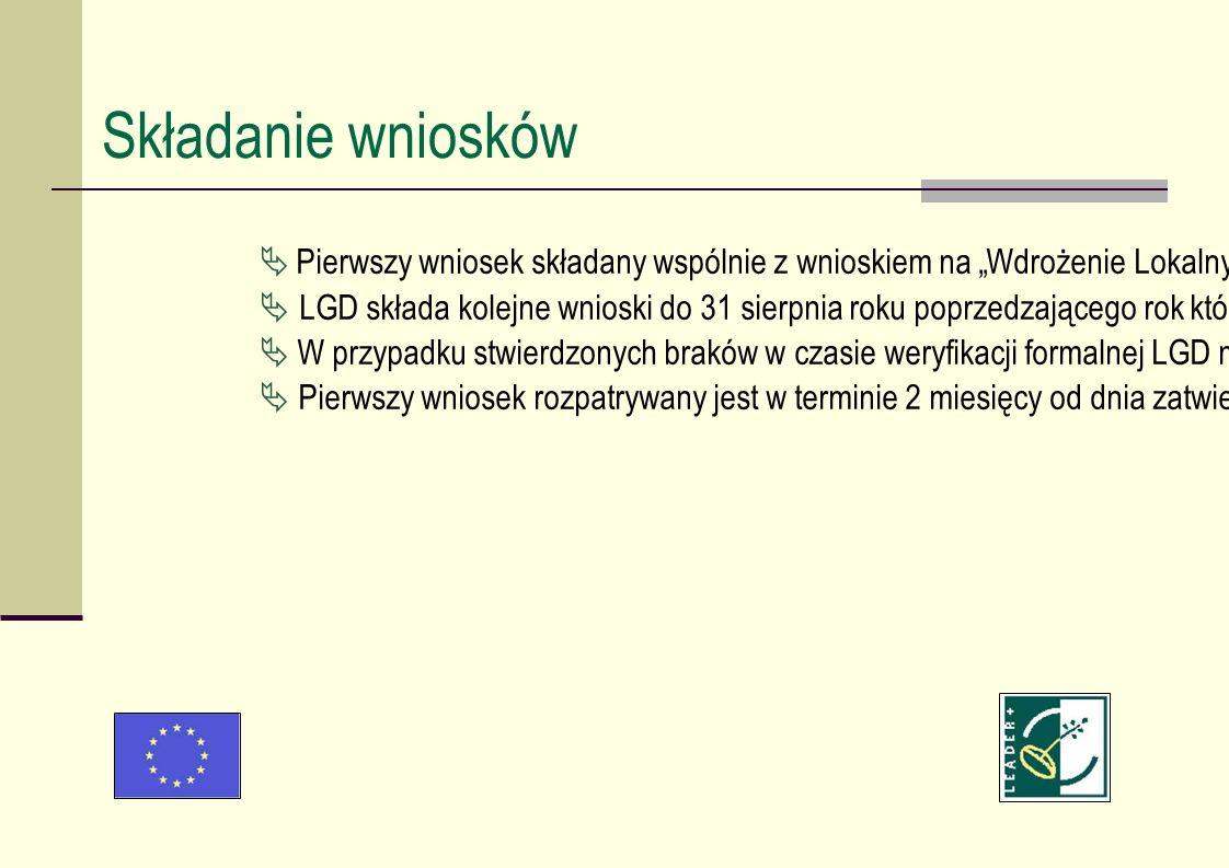 Składanie wniosków Pierwszy wniosek składany wspólnie z wnioskiem na Wdrożenie Lokalnych Strategii Rozwoju