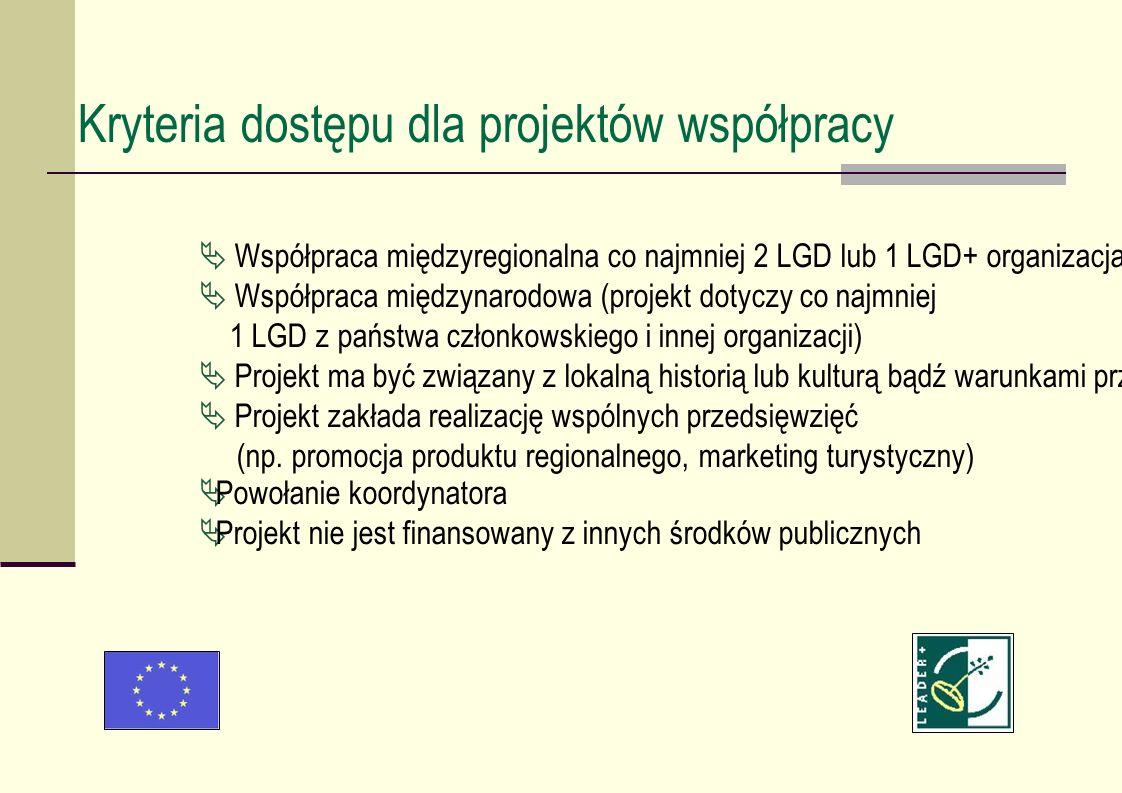 Kryteria dostępu dla projektów współpracy Współpraca międzyregionalna co najmniej 2 LGD lub 1 LGD+ organizacja o charakterze lokalnym Współpraca międz