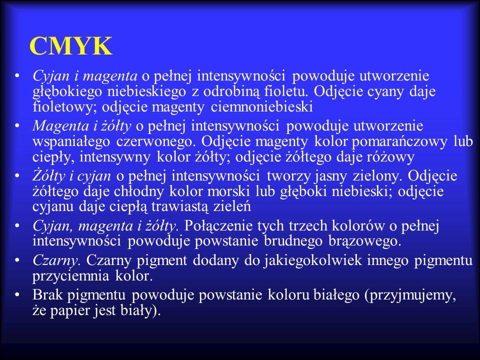 CMYK Cyjan i magenta o pełnej intensywności powoduje utworzenie głębokiego niebieskiego z odrobiną fioletu. Odjęcie cyany daje fioletowy; odjęcie mage