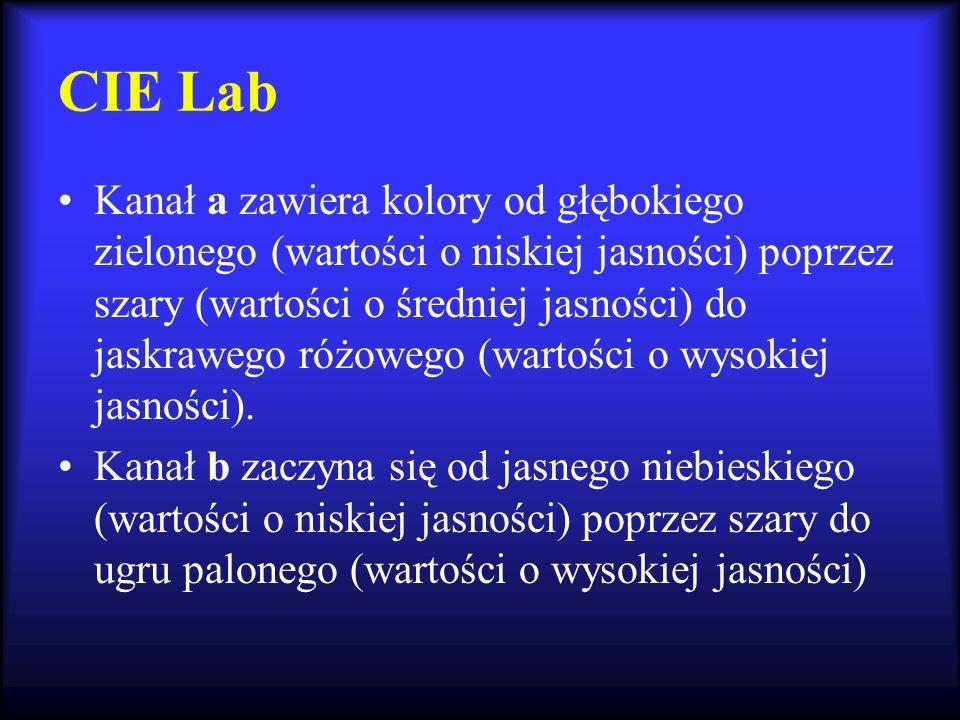 CIE Lab Kanał a zawiera kolory od głębokiego zielonego (wartości o niskiej jasności) poprzez szary (wartości o średniej jasności) do jaskrawego różowe