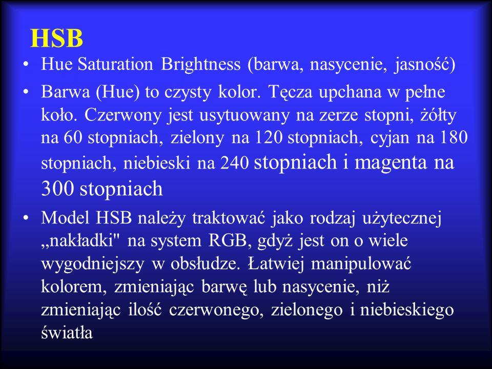 HSB Hue Saturation Brightness (barwa, nasycenie, jasność) Barwa (Hue) to czysty kolor. Tęcza upchana w pełne koło. Czerwony jest usytuowany na zerze s