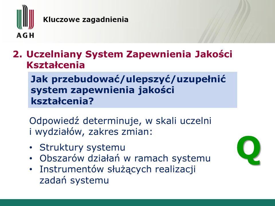 Kluczowe zagadnienia 2.Uczelniany System Zapewnienia Jakości Kształcenia Jak przebudować/ulepszyć/uzupełnić system zapewnienia jakości kształcenia.