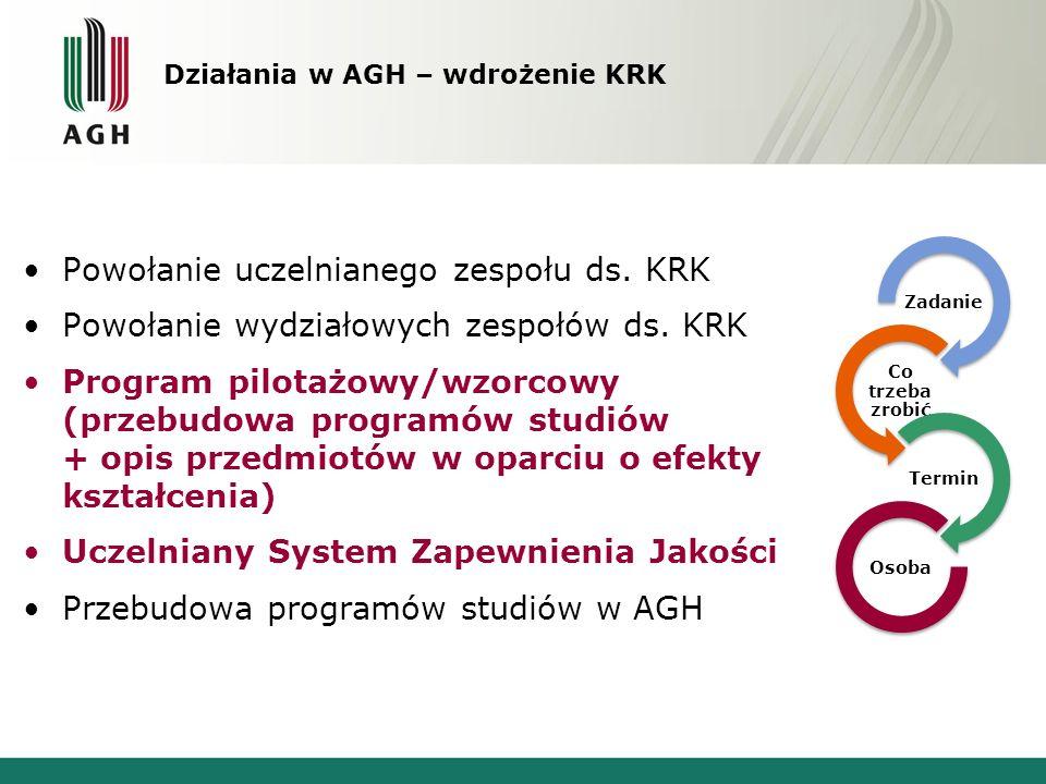 Działania w AGH – wdrożenie KRK Powołanie uczelnianego zespołu ds. KRK Powołanie wydziałowych zespołów ds. KRK Program pilotażowy/wzorcowy (przebudowa