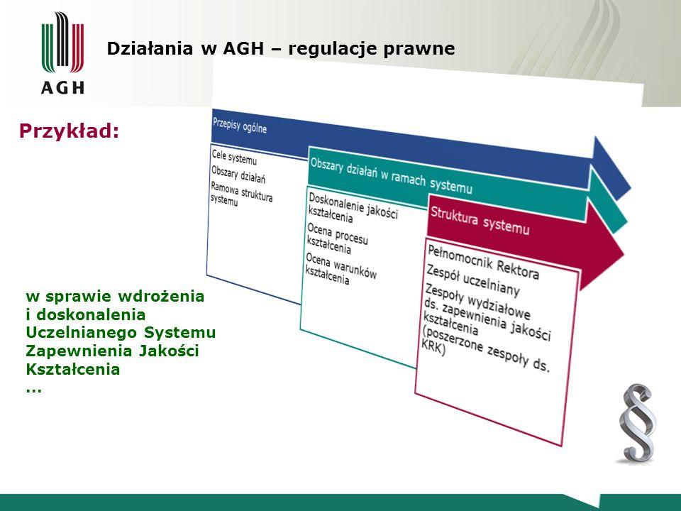 Działania w AGH – regulacje prawne w sprawie wdrożenia i doskonalenia Uczelnianego Systemu Zapewnienia Jakości Kształcenia... Przykład: