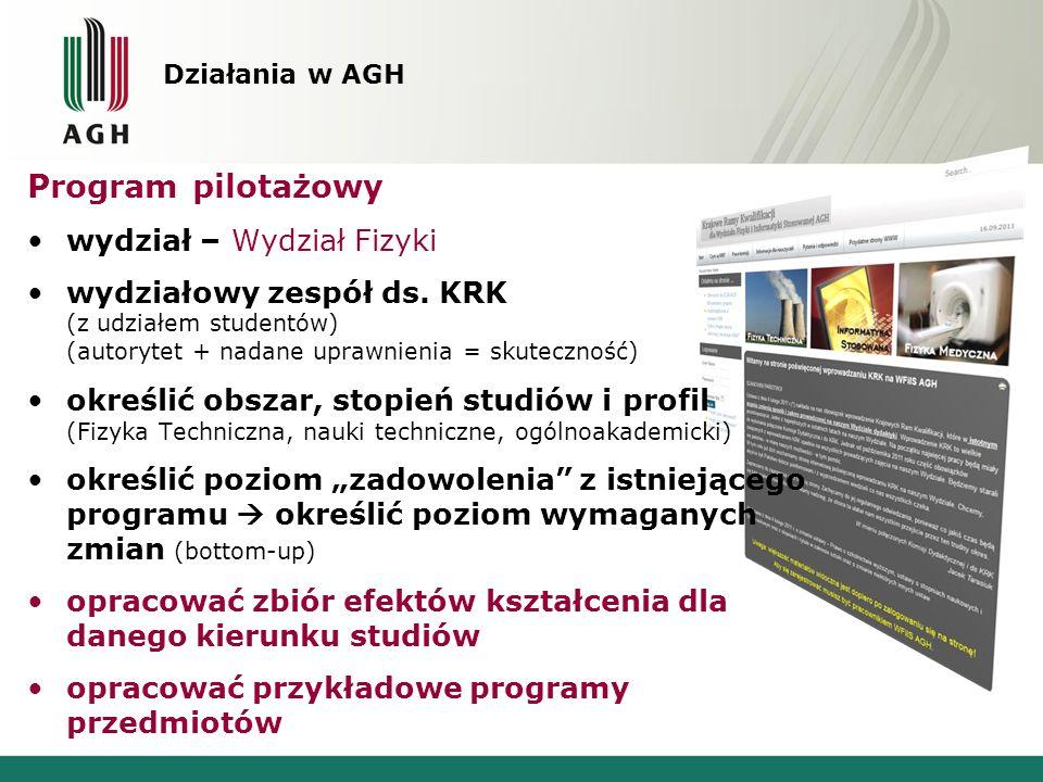 Działania w AGH Program pilotażowy wydział – Wydział Fizyki wydziałowy zespół ds. KRK (z udziałem studentów) (autorytet + nadane uprawnienia = skutecz