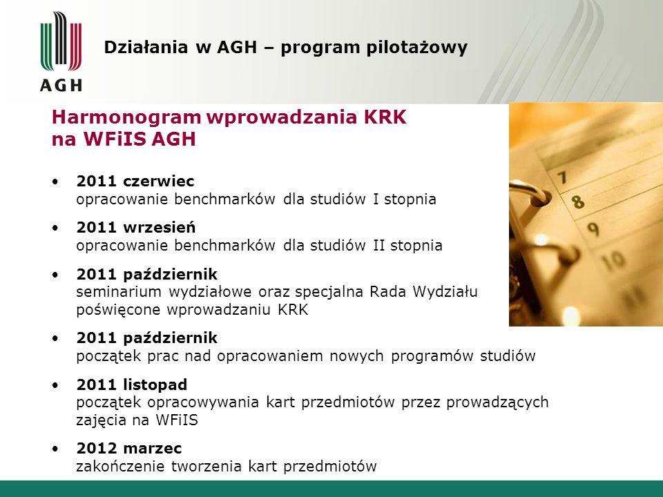 Działania w AGH – program pilotażowy Harmonogram wprowadzania KRK na WFiIS AGH 2011 czerwiec opracowanie benchmarków dla studiów I stopnia 2011 wrzesień opracowanie benchmarków dla studiów II stopnia 2011 październik seminarium wydziałowe oraz specjalna Rada Wydziału poświęcone wprowadzaniu KRK 2011 październik początek prac nad opracowaniem nowych programów studiów 2011 listopad początek opracowywania kart przedmiotów przez prowadzących zajęcia na WFiIS 2012 marzec zakończenie tworzenia kart przedmiotów