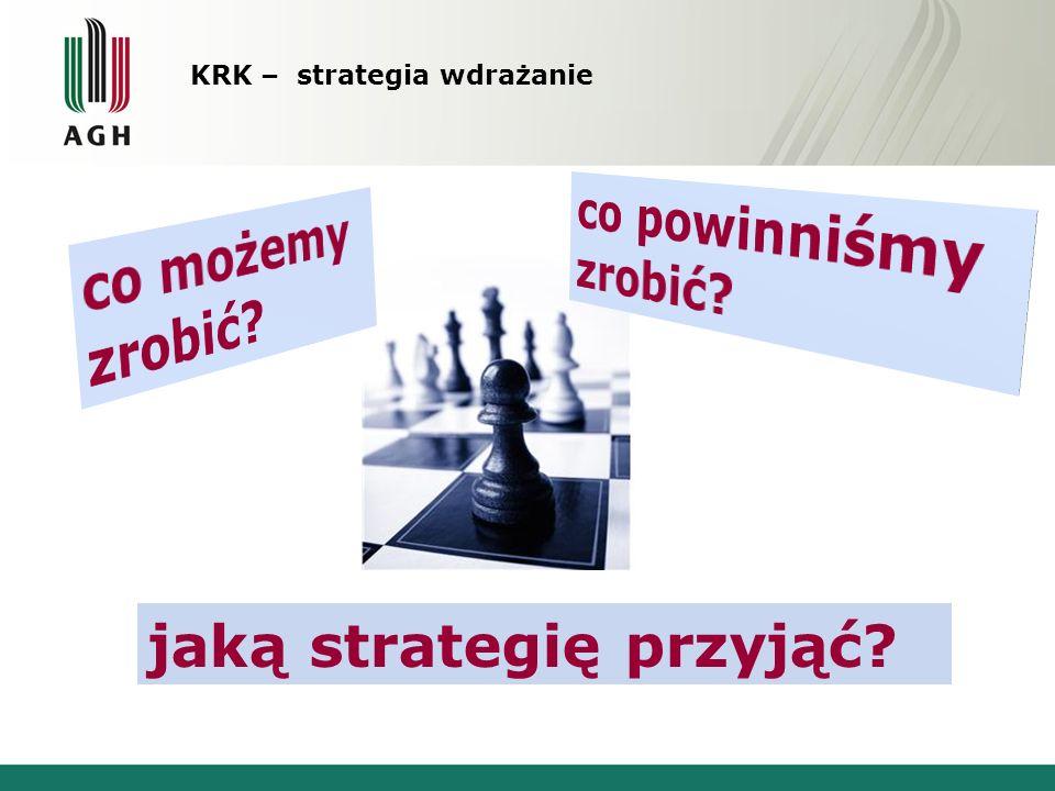 KRK – strategia wdrażanie jaką strategię przyjąć