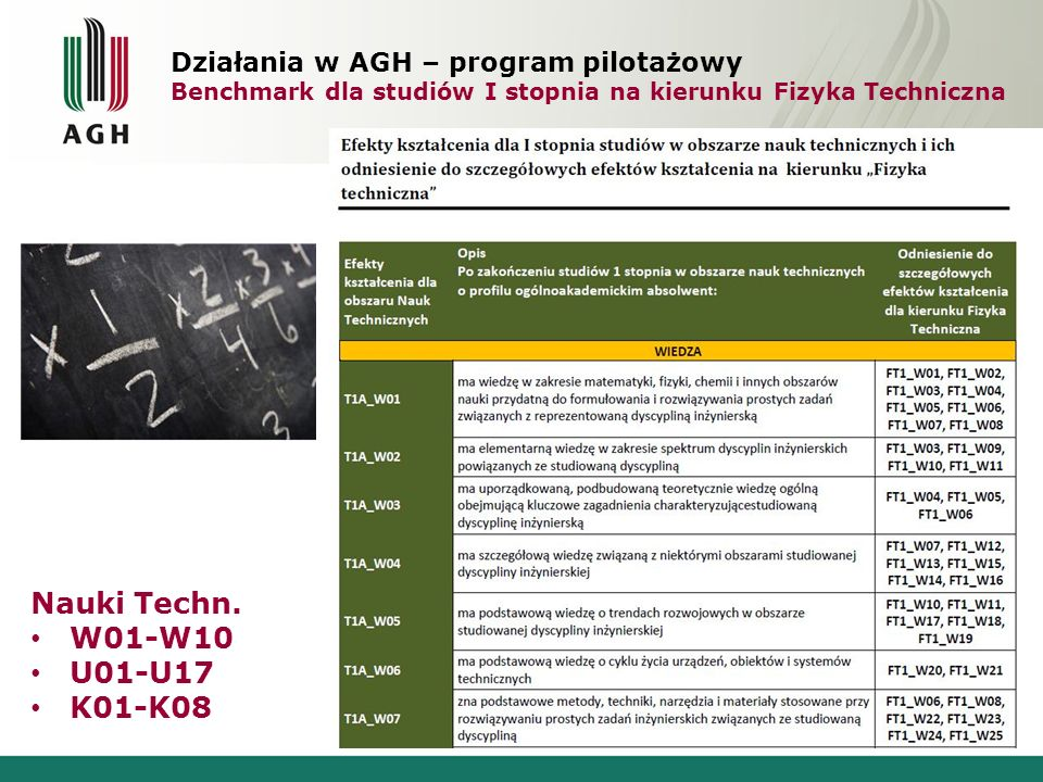 Nauki Techn. W01-W10 U01-U17 K01-K08 Działania w AGH – program pilotażowy Benchmark dla studiów I stopnia na kierunku Fizyka Techniczna