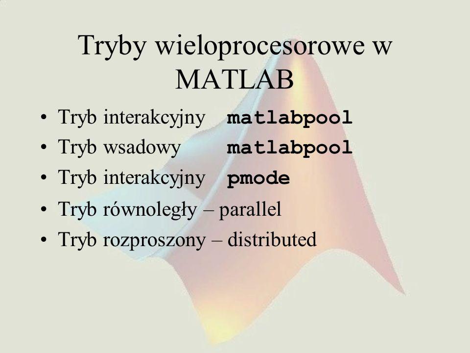 Tryby wieloprocesorowe w MATLAB Tryb interakcyjny matlabpool Tryb wsadowy matlabpool Tryb interakcyjny pmode Tryb równoległy – parallel Tryb rozproszo