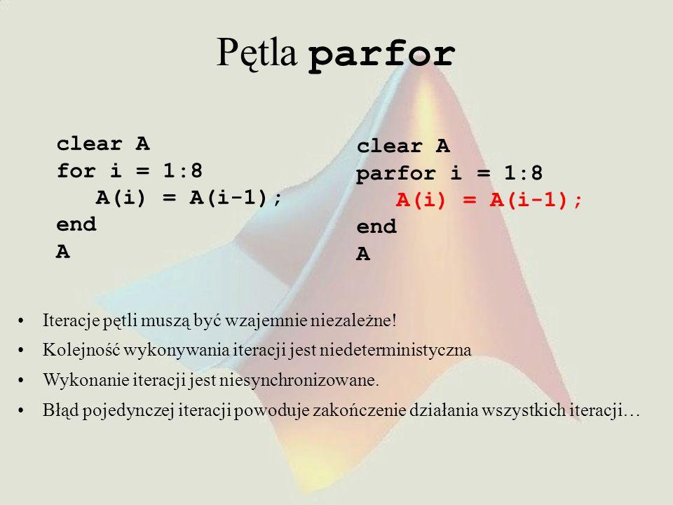 Pętla parfor clear A for i = 1:8 A(i) = A(i-1); end A Iteracje pętli muszą być wzajemnie niezależne! Kolejność wykonywania iteracji jest niedeterminis
